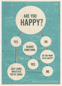 are-you-happy-stop-negative-thinking