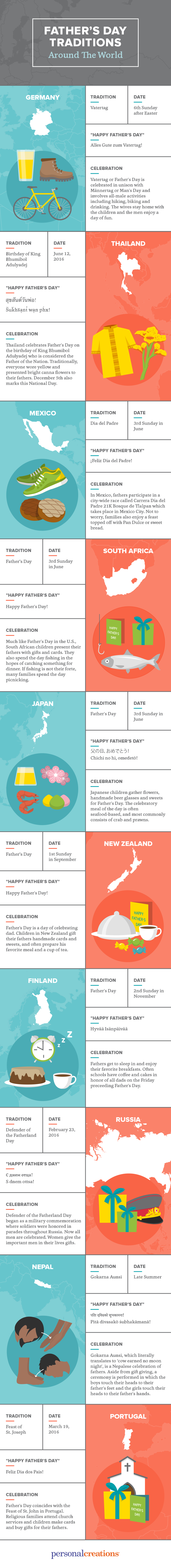 fathers day traditions around the world