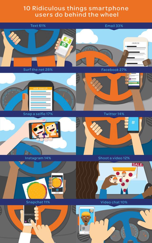 10 ridiculous things smartphone users do behind the wheel #itcanwait (infographic)