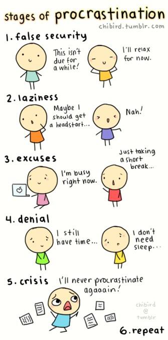 stages of procrastination wordless wednesday